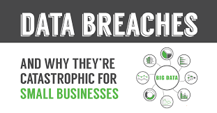 The Shocking Cost of a Data Breach to Small and Medium Sized Businesses